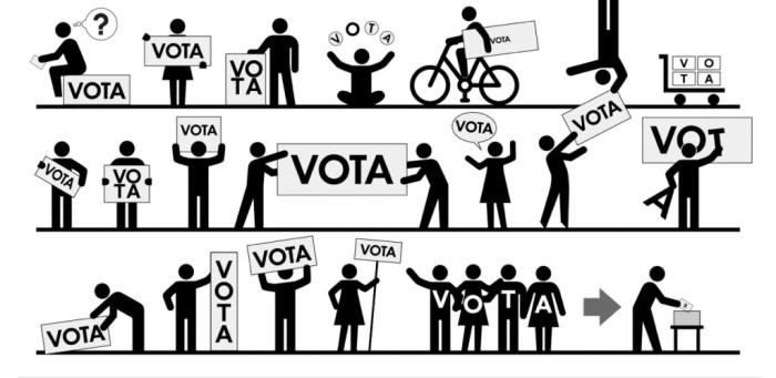 votaciones en Chile